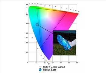 تماشای رنگ واقعی جام جهانی با رزولوشن 4K HDR