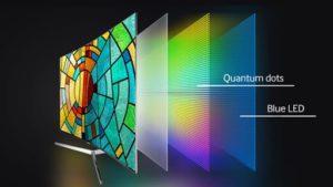 تلویزیون QLED سامسونگ مدل Q7770