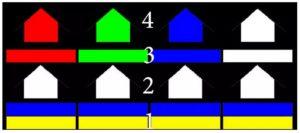 پنلی با پیکسل های زرد، آبی و سبز