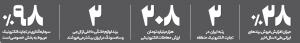 فروش برندهای لوازم خانگی ایرانی
