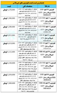 لیست قیمت تلویزیون های جی پلاس