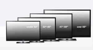 اندازه تلویزیون 4K