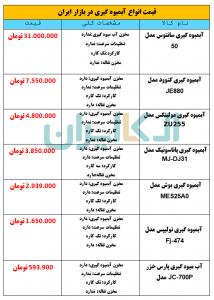 قیمت انواع آبمیوه گیری در بازار ایران + جدول