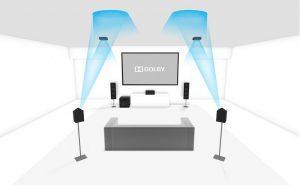 کیفیت صدای دالبی در محصولات سام الکترونیک