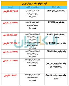 قیمت انواع پنکه در بازار ایران