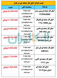 قیمت انواع اجاق گاز صفحه ای در بازار