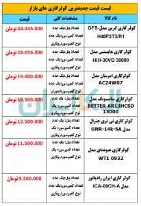 لیست قیمت جدیدترین کولرگازی های بازار ایران + مشخصات
