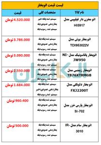 لیست قیمت اتو بخار در روز یکشنبه 12 اردیبهشت 1400