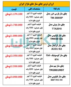 ارزان ترین چای ساز های بازار ایران + لیست قیمت