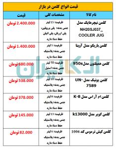 لیست قیمت انواع کلمن در بازار ایران + مشخصات