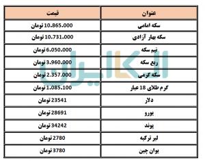 قیمت طلا و انواع ارزدر روز دوشنبه 17 خرداد 1400